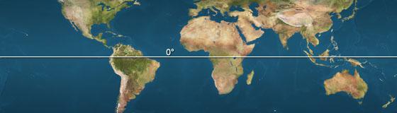 Ecuatorul