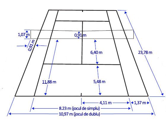 Dimensiuni teren tenis